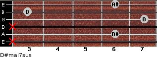 D#maj7sus for guitar on frets x, 6, x, 7, 3, 6
