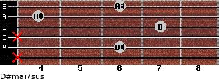 D#maj7sus for guitar on frets x, 6, x, 7, 4, 6