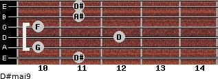 D#maj9 for guitar on frets 11, 10, 12, 10, 11, 11