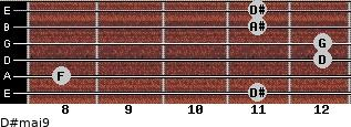D#maj9 for guitar on frets 11, 8, 12, 12, 11, 11