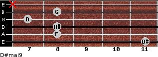 D#maj9 for guitar on frets 11, 8, 8, 7, 8, x