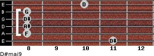 D#maj9 for guitar on frets 11, 8, 8, 8, 8, 10