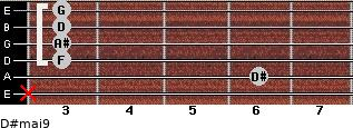 D#maj9 for guitar on frets x, 6, 3, 3, 3, 3