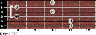 D#maj9/11 for guitar on frets 11, 11, 8, 10, 8, 10