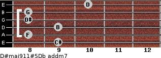 D#maj9/11#5/Db add(m7) guitar chord