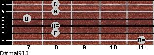 D#maj9/13 for guitar on frets 11, 8, 8, 7, 8, 8