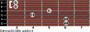 D#maj9/13/Bb add(m3) guitar chord