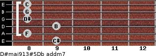 D#maj9/13#5/Db add(m7) guitar chord