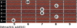 D#maj9/A add(b5) for guitar on frets 5, 8, 7, 7, 8, 6