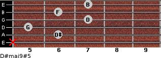 D#maj9#5 for guitar on frets x, 6, 5, 7, 6, 7