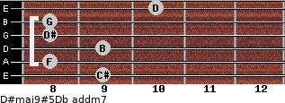 D#maj9#5/Db add(m7) guitar chord