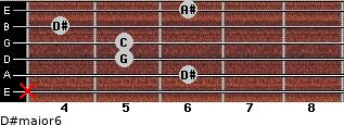 D#major6 for guitar on frets x, 6, 5, 5, 4, 6