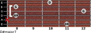 D#major7 for guitar on frets 11, x, 8, 12, 8, 10