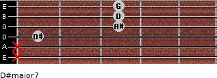 D#major7 for guitar on frets x, x, 1, 3, 3, 3