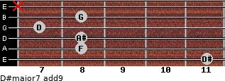 D#major7(add9) for guitar on frets 11, 8, 8, 7, 8, x