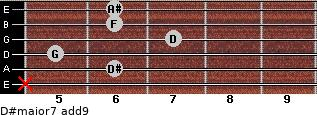 D#major7(add9) for guitar on frets x, 6, 5, 7, 6, 6