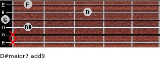 D#major7(add9) for guitar on frets x, x, 1, 0, 3, 1