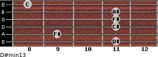 D#min13 for guitar on frets 11, 9, 11, 11, 11, 8