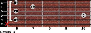 D#min13 for guitar on frets x, 6, 10, 6, 7, 6