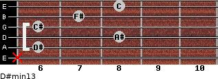 D#min13 for guitar on frets x, 6, 8, 6, 7, 8