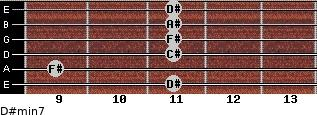 D#min7 for guitar on frets 11, 9, 11, 11, 11, 11