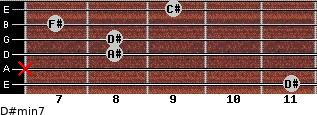 D#min7 for guitar on frets 11, x, 8, 8, 7, 9