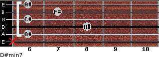 D#min7 for guitar on frets x, 6, 8, 6, 7, 6