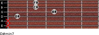 D#min7 for guitar on frets x, x, 1, 3, 2, 2
