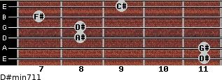 D#min7/11 for guitar on frets 11, 11, 8, 8, 7, 9