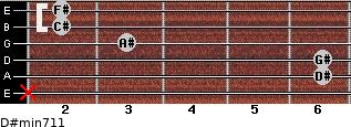 D#min7/11 for guitar on frets x, 6, 6, 3, 2, 2