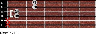 D#min7/11 for guitar on frets x, x, 1, 1, 2, 2