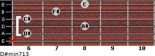 D#min7/13 for guitar on frets x, 6, 8, 6, 7, 8