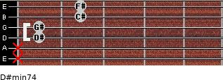 D#min7/4 for guitar on frets x, x, 1, 1, 2, 2