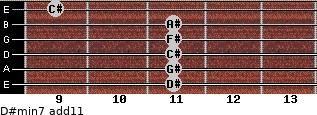 D#min7(add11) for guitar on frets 11, 11, 11, 11, 11, 9