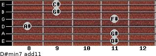 D#min7(add11) for guitar on frets 11, 11, 8, 11, 9, 9
