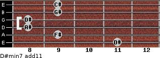 D#min7(add11) for guitar on frets 11, 9, 8, 8, 9, 9