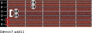 D#min7(add11) for guitar on frets x, x, 1, 1, 2, 2