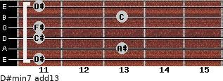 D#min7(add13) for guitar on frets 11, 13, 11, 11, 13, 11