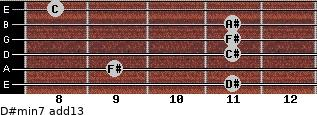 D#min7(add13) for guitar on frets 11, 9, 11, 11, 11, 8