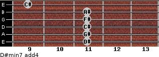 D#min7(add4) for guitar on frets 11, 11, 11, 11, 11, 9