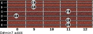 D#min7(add4) for guitar on frets 11, 11, 8, 11, 9, 9