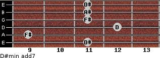 D#min(add7) for guitar on frets 11, 9, 12, 11, 11, 11