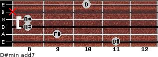 D#min(add7) for guitar on frets 11, 9, 8, 8, x, 10