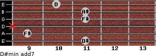 D#min(add7) for guitar on frets 11, 9, x, 11, 11, 10