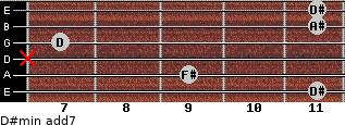 D#min(add7) for guitar on frets 11, 9, x, 7, 11, 11