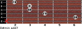 D#min(add7) for guitar on frets x, 6, 4, 3, 3, 2