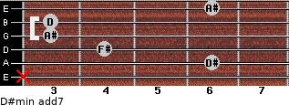 D#min(add7) for guitar on frets x, 6, 4, 3, 3, 6