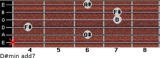 D#min(add7) for guitar on frets x, 6, 4, 7, 7, 6