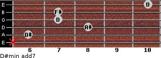 D#min(add7) for guitar on frets x, 6, 8, 7, 7, 10