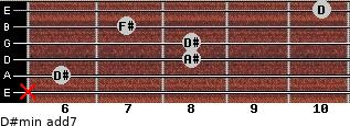 D#min(add7) for guitar on frets x, 6, 8, 8, 7, 10